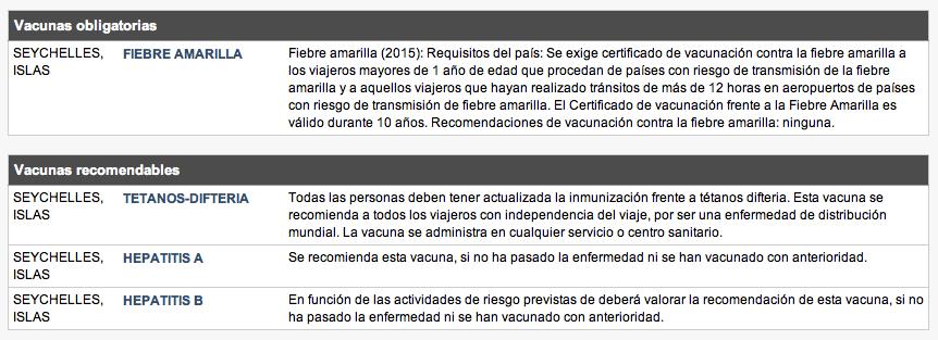 Recomendación de vacunas del Ministerio de Sanidad, Servicios Sociales e Igualdad
