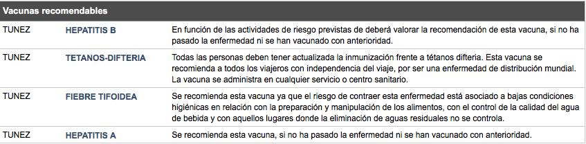 Vacunas Túnez
